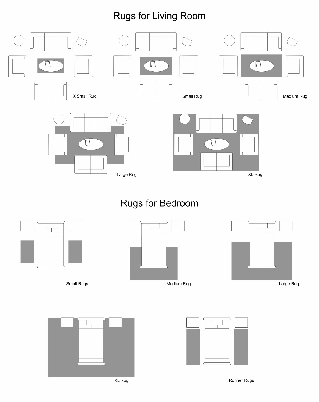 Rug Fitting Guide